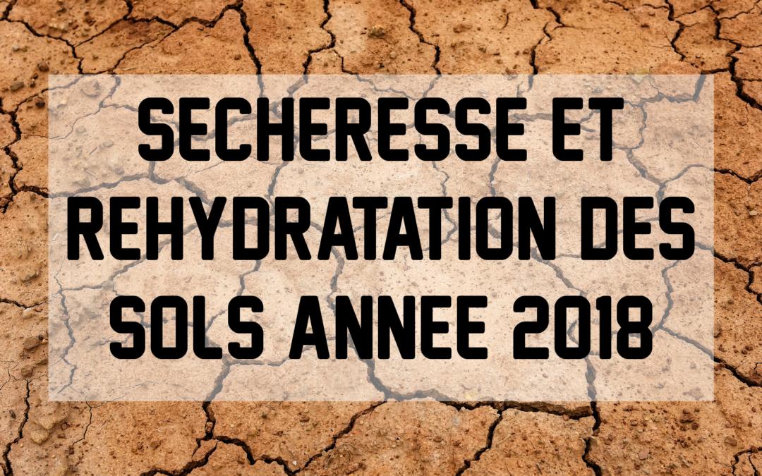 Dispositif de soutien aux victimes de l'épisode de sécheresse-réhydratation des sols survenu en 2018